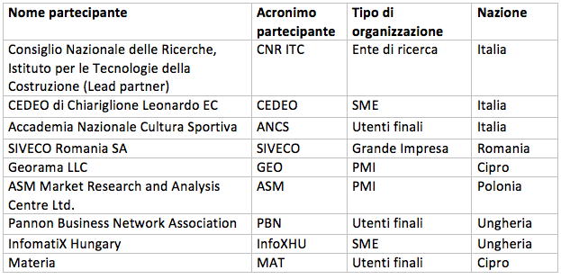progetti_itinere_italiano